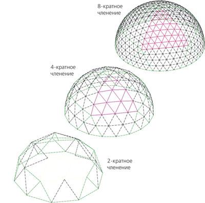 Геометрия компоновочной схемы