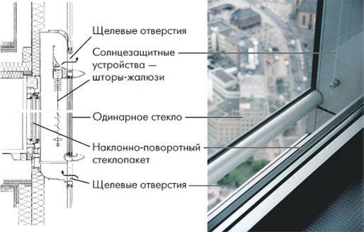 двойной вентилируемый фасад с