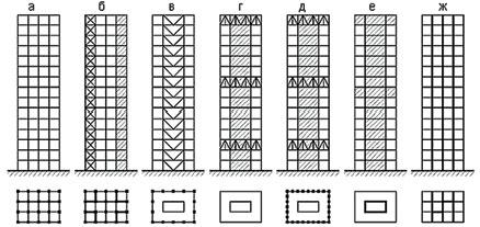 Конструктивные решения высотных зданий